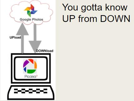 Picasa or Google Photos - GeeksOnTour COM