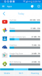 Track your data usage